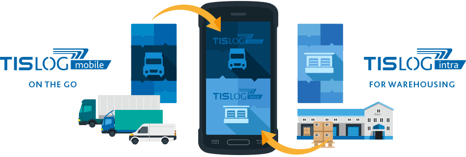 Combine TISLOG mobile and TISLOG intra logistics software in a handheld
